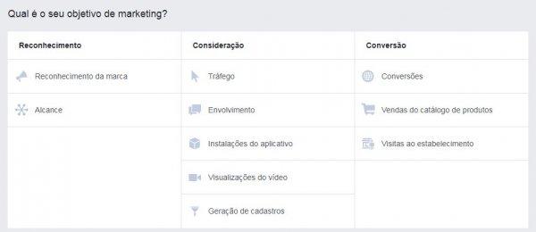 como anunciar Instagram Brasil - Gerenciamento