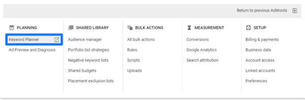 Quanto custa anunciar no Google AdWords
