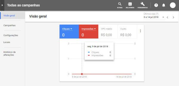 Como criar uma campanha no Google Adwords